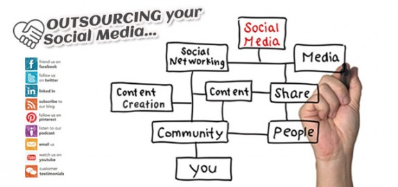 outsource socialmedia and internet marketing